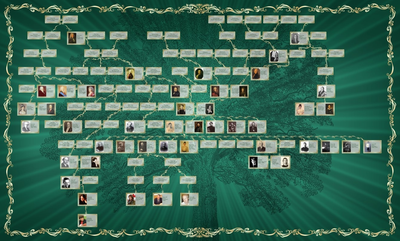 генеалогическое дерево поиск предков агенство